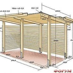 , Схема backyards for sheds Even though historic inside principle, a pergola has been enduring a bit of a present day renaissance these types of days. A cla. Grill Gazebo, Outdoor Pergola, Backyard Pergola, Backyard Landscaping, Camping Gazebo, Landscaping Ideas, Storage Shed Kits, Backyard Storage Sheds, Backyard Sheds