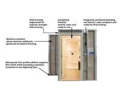Leading Manufacturer of Factory Built Bathrooms