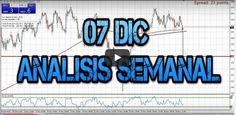 Brújula de Mercados 07 12, análisis de mercados por Gonzalo Cañete - Swissquote. Nos trae en exclusiva su visión de mercados para Los Caballeros del Dinero.