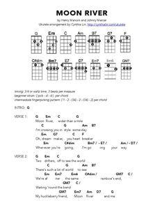 Moon river ukulele cords