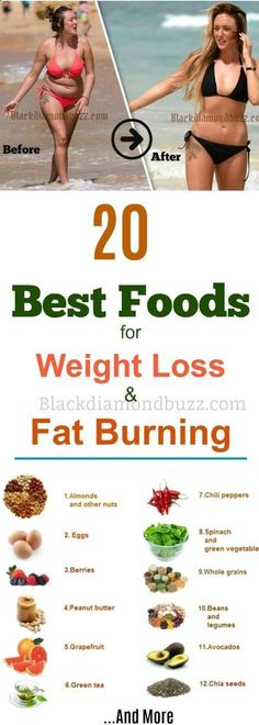 21 Minutes a Day Fat Burning - Best Foods for Weight Loss -Lose up to 10 pounds in 2 weeks with these incredible best foods for weight loss and fat burning. You can also boost your metabolism with these diets. Using this 21-Minute Method, You CAN Eat Carbs, Enjoy Your Favorite Foods, and STILL Burn Away A Bit Of Belly Fat Each and Every Day