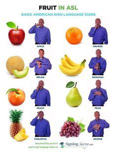 Fruit in American Sign Language (ASL) #signlanguageinfographic #spanishfacts #signlanguagechart