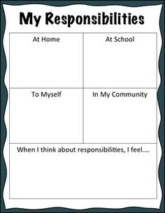 Classroom Guidance Lesson: Responsibility - Home, School, Community, and Myself, Elementary Counseling, School Counselor, Career Counseling, Elementary Schools, Social Emotional Learning, Social Skills, Responsibility Lessons, School Community, Classroom Community