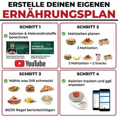 DEIN EIGENER ERNÄHRUNGSPLAN-Ein Ernahrungsplan ist wirklich keine Raketenwisse #eigener #ernahrungsplan #keine #raketenwisse #wirklich Snacks, Fett, Planer, Weight Loss, Fitness Life, Training, Lifestyle, Sports Food, Muscle Up