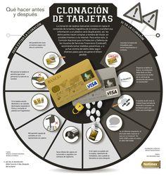 Clonación de tarjetas de crédito #infografia