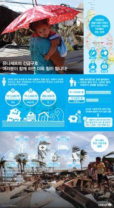 [유니세프] 태풍 '하이옌' 관통한 필리핀, 피해액 '15조억 원' 추정 #unicef / #Infographic ⓒ 비주얼다이브 인포그래픽 무단 복사·전재·재배포 금지