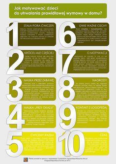 """Plakat """"Jak motywować do utrwalania prawidłowej wymowy w domu"""" Education, Etsy, Kids, Speech Language Therapy, Necklaces, Poster, Children, Boys, Educational Illustrations"""
