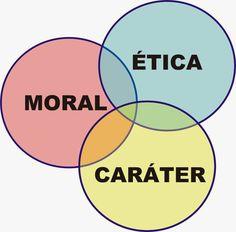 JORGENCA - Blog Administração: Ética e Moral na Gestão Pública: Possível ou Impos...