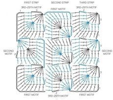 knittingideas.ru Crochet Squares, Crochet Blocks, Granny Square Crochet Pattern, Crochet Diagram, Crochet Granny, Diy Crochet, Crochet Doilies, Crochet Stitches Chart, Crochet Motif Patterns
