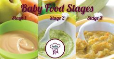 I had no idea what Stage 1, 2 or 3 baby food meant! There are three kinds of consistencies when it comes to pureed food. You've probably seen on commercially prepared baby food where it says Stage 1, Stage 2 and Stage 3 foods on the labels. That refers to the texture of the food. Research...