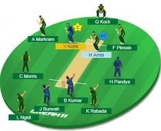 17 Best cricket,probable11,dream11 images in 2018   Cricket