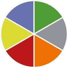 Spel | Håll Sverige Rent Diagram, Chart, Education, Teaching, Onderwijs, Learning