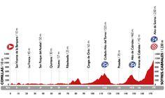 Etapa 15 Vuelta a España 2015