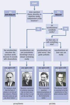 quantum physics history