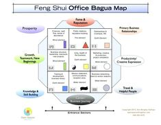 20 exciting feng shui bed and bedroom images bed placement feng rh pinterest com