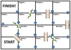13 best infographics images on pinterest board games snakes and blooms snakes and ladders blank template students can add questions for end of topic tests or revision maxwellsz