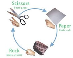Rock, or Paper, or Scissors.... projects