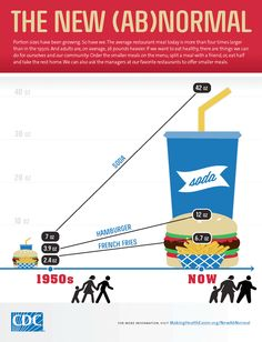 Restaurant Portion Size Is Ridiculous Infographic Did You Know That The Average Restaurant