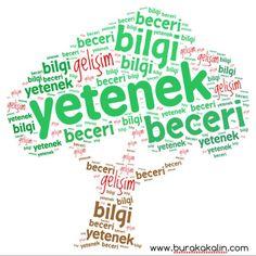 Burak Akalın (@AkalinBurak) | Twitter Word Clouds, Your Word, Human Resources, Powerful Words, Twitter, Ideas, Strong Words, Thoughts