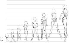 manga proportions cheat sheet - Google Search