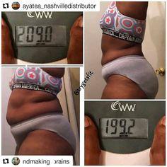 Aya Tea Weight Loss, Tea, Fashion, Moda, La Mode, Fasion, Teas, Fashion Models, Weigh Loss
