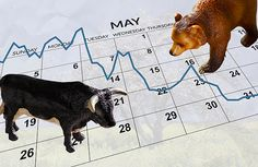 The month of May do not like the stock market , Nifty may fall to 7800 Stock Picks, Commodity Market, Photo Illustration, Forex Trading, Stock Market, Nifty, Singapore, Accounting, Marketing