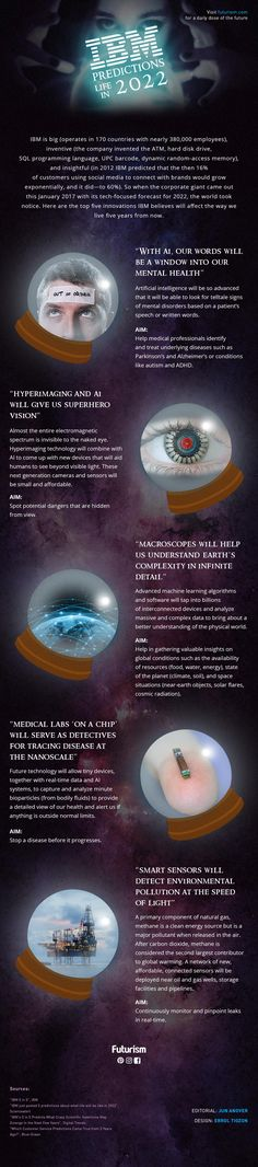 IBM Predictions: Life in 2022