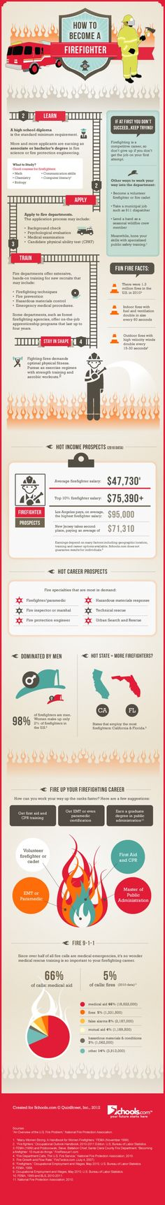 How to Become a Firefighter | Shared by LION
