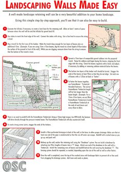 How To Construct a Retaining Wall With Railway Sleepers Sleeper Retaining Wall, Backyard Retaining Walls, Retaining Wall Design, Building A Retaining Wall, Garden Retaining Wall, Gabion Wall, Sloped Garden, Railroad Tie Retaining Wall, Retaining Wall Construction