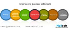 Neilsoft is a specialist engineering services and solutions company helping improve our clients engineering efficiency, support their global footprint and improve their competitiveness. Automotive Engineering, Knowledge, Projects, Consciousness, Tile Projects