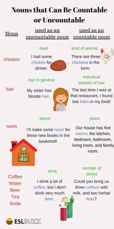 Nouns that Can Be Countable and Uncountable 2/3