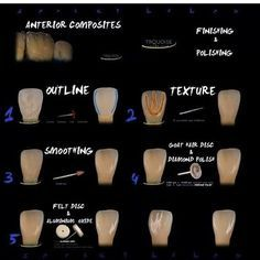 Here's s great sequence to finishing anterior composites. Anyone have a different method? : @dhany_jawz #biomimeticstudyclub #biomimeticevents #dentalphotography #dentaltechnician #dentalassistant #bioemulation #dentist #dentistry #dentalstudent #dentalschool