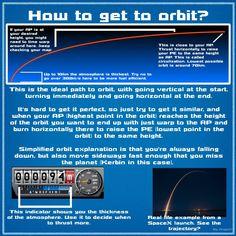 Kerbal Space Program - tips for Sips - Album on Imgur