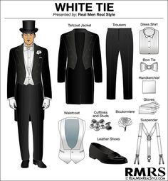 7 Levels Of Dress Code Etiquette