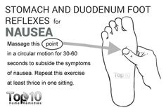 reflexology-stomach and duodenum foot reflexes for nausea