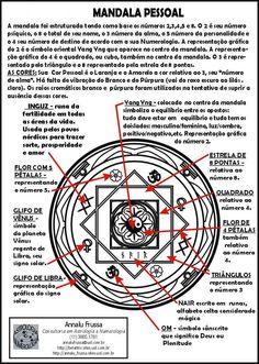 MANDALA PESSOAL - Simbologia