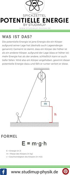 Spickzettel zur potentiellen Energie in der Physik. Mit Formel und Veranschaulic… Cheat sheet for potential energy in physics. With formula and illustration. Just learn physics with Studimup. Primary Education, Science Education, Kids Education, Childhood Education, Education Quotes, Learn Physics, Physics And Mathematics, Physics Cheat Sheet, Good Notes