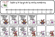 Fantástico material para trabajar la recta numérica en primer y segundo grado de primaria   Educación Primaria