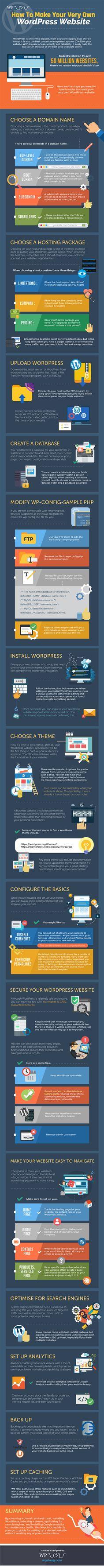 DIY Web Design: How to make your own WordPress Website