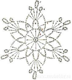 бесплатная схема вязания крючком снежинки из интернета