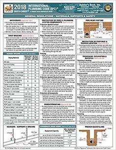 International Plumbing Code Quick-Card based on 2018 IPC Civil Engineering Construction, Marketing Topics, Gutter Garden, Framing Construction, Plumbing Installation, 1000 Life Hacks, Diy Home Repair, Home Management, Quick Cards