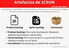Artefactos de SCRUM #infografia #infographic #agile - TICs y Formación