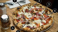 robertas pizza - Google-søk