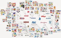 Pinning this so I remember what brands Nestle owns...after hearing the owner of Nestle thinks that all water should be privatized, and not free to the public, my husband and I are boycotting all Nestle products. I'm losing many brands I enjoy, but we can't support a jerk like him!  These 10 Corporations Control Almost Everything You Buy | REALfarmacy.com | Healthy News and Information
