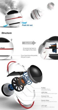Life Saving Device Creates Breathable Air During Fires – Cube Breaker Presentation Board Design, Product Presentation, Industrial Design Sketch, Magazine Layout Design, Type Setting, Design Awards, Innovation Design, Portfolio Design, Design Inspiration