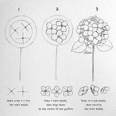 Easy Flower Drawings, Flower Art Drawing, Flower Drawing Tutorials, Flower Sketches, Leaf Drawing, Easy Drawings, Art Tutorials, Painting & Drawing, Flower Step By Step