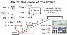 Calculate The Slope Of A Staircase Civil Engineering Handbook, Engineering Notes, Civil Engineering Design, Civil Engineering Construction, Engineering Science, Construction Design, Spiral Staircase Plan, Tiled Staircase, Stair Plan