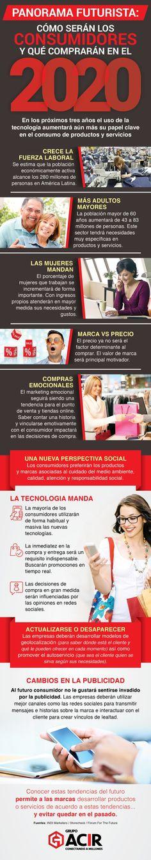 Cómo serán los consumidores en Latinoamérica del futuro #infografia