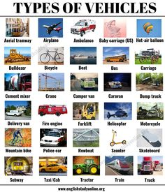 Types of Vehicles: List 30 Vehicle Names with Examples and ESL Images - English Study Online English Vocabulary Words, Learn English Words, English Study, English Grammar, General Knowledge Facts, Gernal Knowledge, Flashcards For Kids, English Lessons For Kids, English Writing Skills