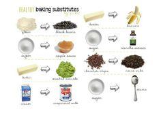 Zdravé alternatívy potravín